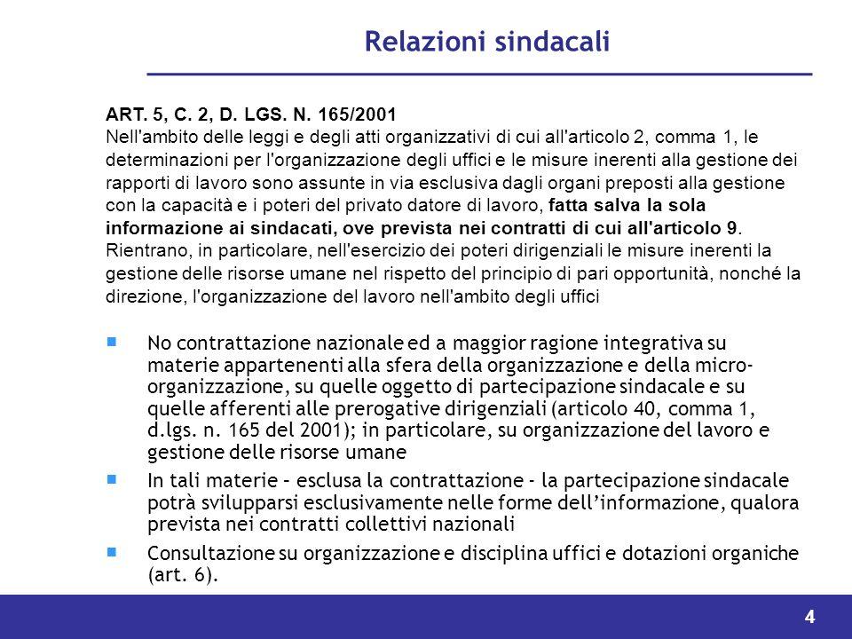 4 Relazioni sindacali No contrattazione nazionale ed a maggior ragione integrativa su materie appartenenti alla sfera della organizzazione e della micro- organizzazione, su quelle oggetto di partecipazione sindacale e su quelle afferenti alle prerogative dirigenziali (articolo 40, comma 1, d.lgs.