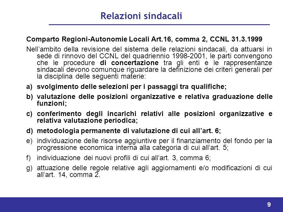 9 Relazioni sindacali Comparto Regioni-Autonomie Locali Art.16, comma 2, CCNL 31.3.1999 Nellambito della revisione del sistema delle relazioni sindacali, da attuarsi in sede di rinnovo del CCNL del quadriennio 1998-2001, le parti convengono che le procedure di concertazione tra gli enti e le rappresentanze sindacali devono comunque riguardare la definizione dei criteri generali per la disciplina delle seguenti materie: a)svolgimento delle selezioni per i passaggi tra qualifiche; b)valutazione delle posizioni organizzative e relativa graduazione delle funzioni; c)conferimento degli incarichi relativi alle posizioni organizzative e relativa valutazione periodica; d)metodologia permanente di valutazione di cui allart.