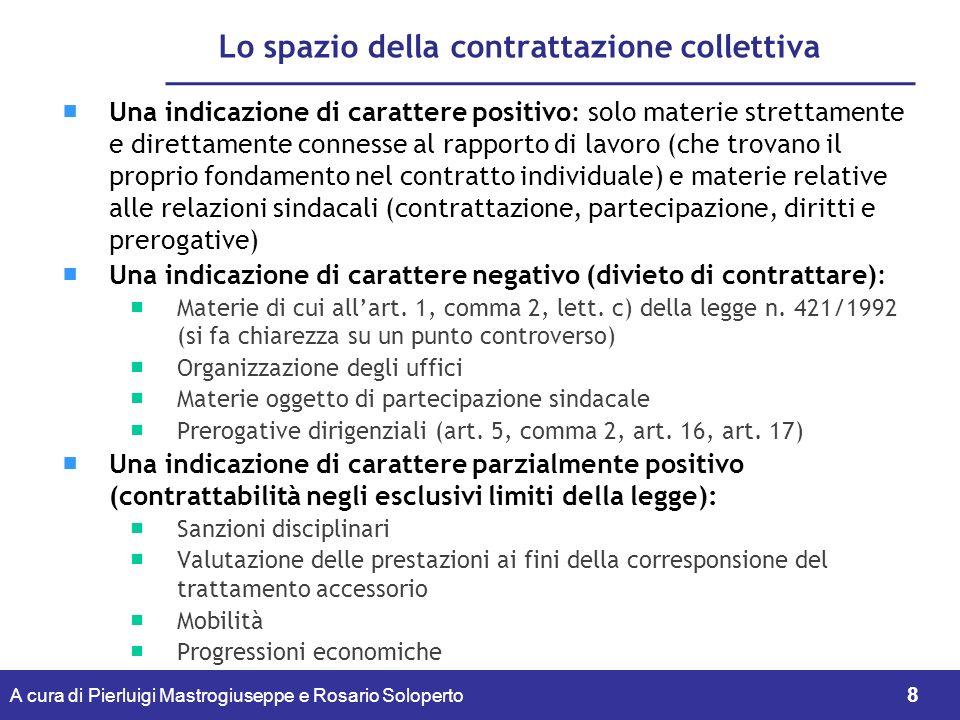 A cura di Pierluigi Mastrogiuseppe e Rosario Soloperto 19 Contrattazione integrativa Vincoli e limiti Rispetto art.