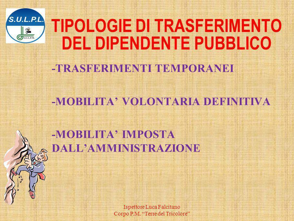 -TRASFERIMENTI TEMPORANEI -MOBILITA VOLONTARIA DEFINITIVA -MOBILITA IMPOSTA DALLAMMINISTRAZIONE Ispettore Luca Falcitano Corpo P.M.