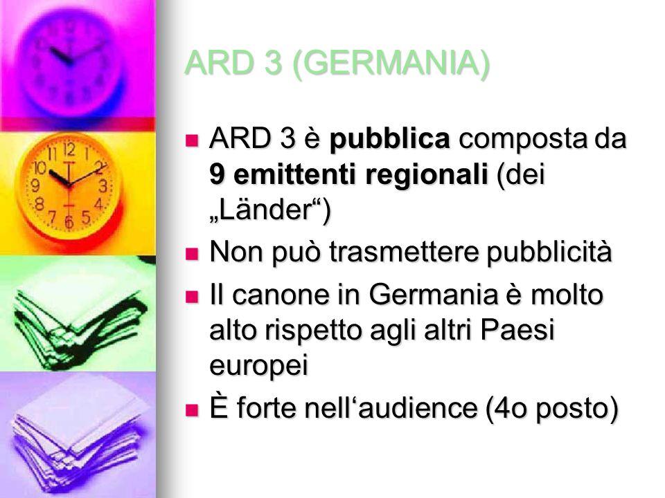 ARD 3 (GERMANIA) ARD 3 è pubblica composta da 9 emittenti regionali (dei Länder) ARD 3 è pubblica composta da 9 emittenti regionali (dei Länder) Non può trasmettere pubblicità Non può trasmettere pubblicità Il canone in Germania è molto alto rispetto agli altri Paesi europei Il canone in Germania è molto alto rispetto agli altri Paesi europei È forte nellaudience (4o posto) È forte nellaudience (4o posto)
