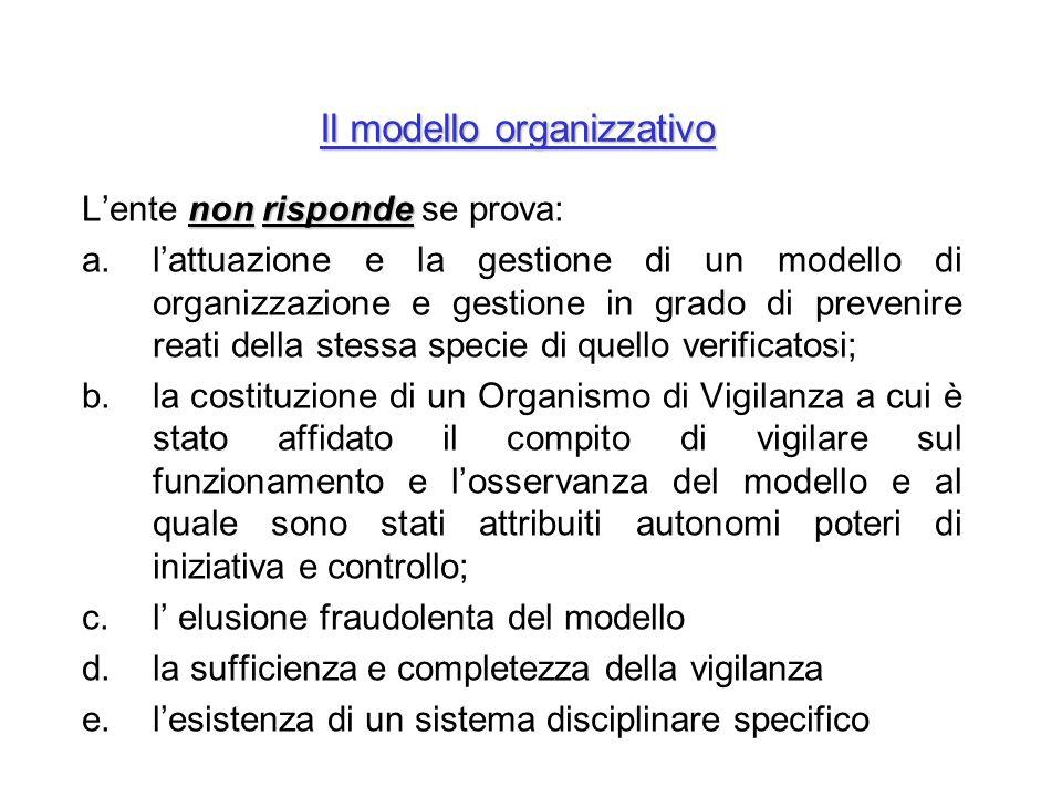 Il modello organizzativo nonrisponde Lente non risponde se prova: a.lattuazione e la gestione di un modello di organizzazione e gestione in grado di p