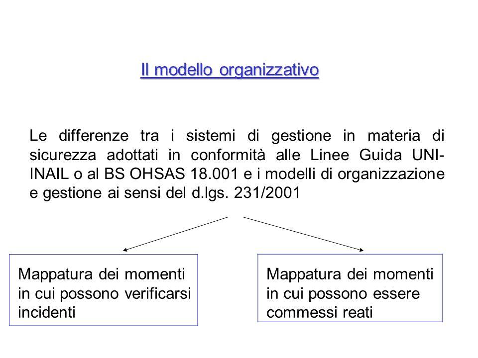 Il modello organizzativo Le differenze tra i sistemi di gestione in materia di sicurezza adottati in conformità alle Linee Guida UNI- INAIL o al BS OH