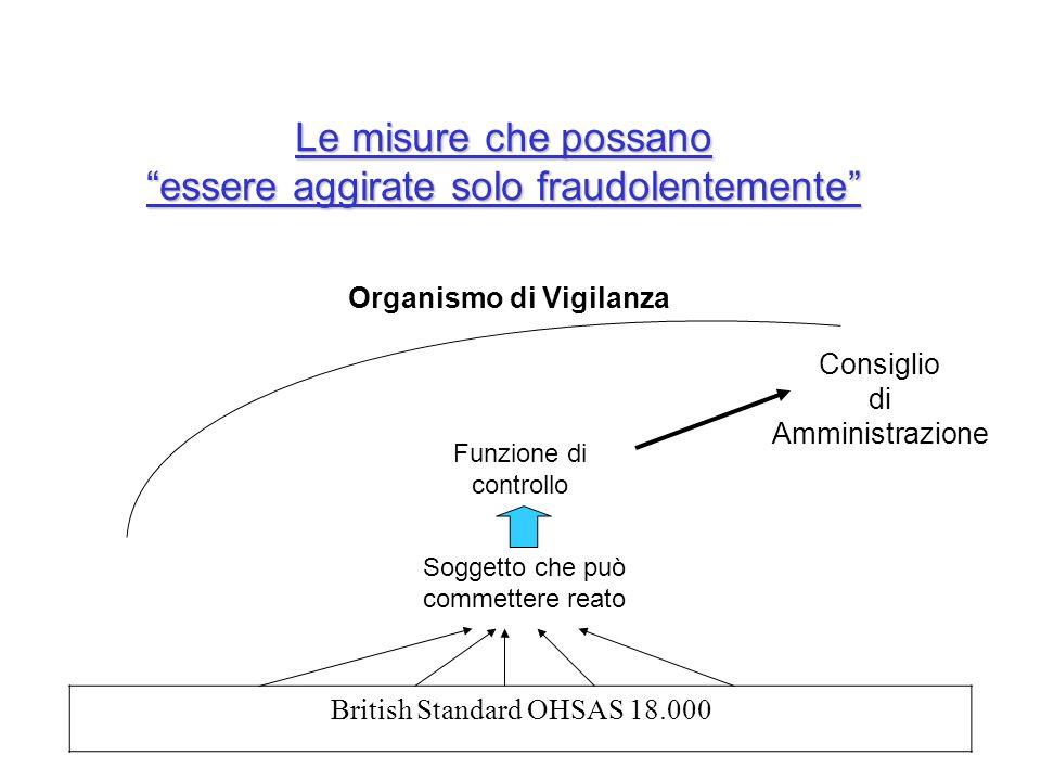 Le misure che possano essere aggirate solo fraudolentemente British Standard OHSAS 18.000 Soggetto che può commettere reato Funzione di controllo Cons