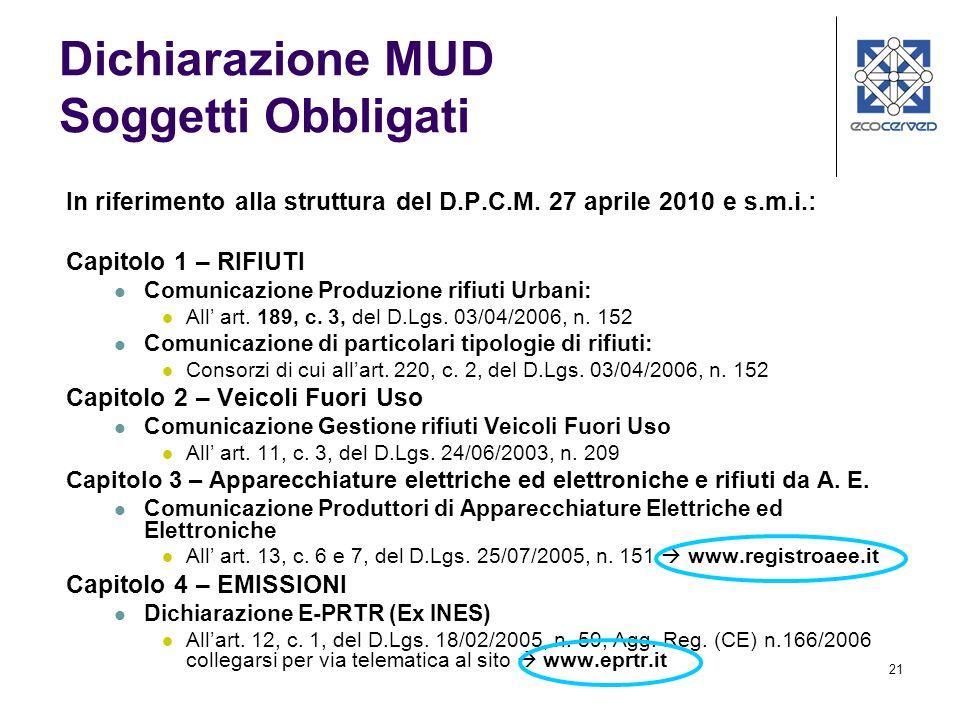 21 In riferimento alla struttura del D.P.C.M. 27 aprile 2010 e s.m.i.: Capitolo 1 – RIFIUTI Comunicazione Produzione rifiuti Urbani: All art. 189, c.