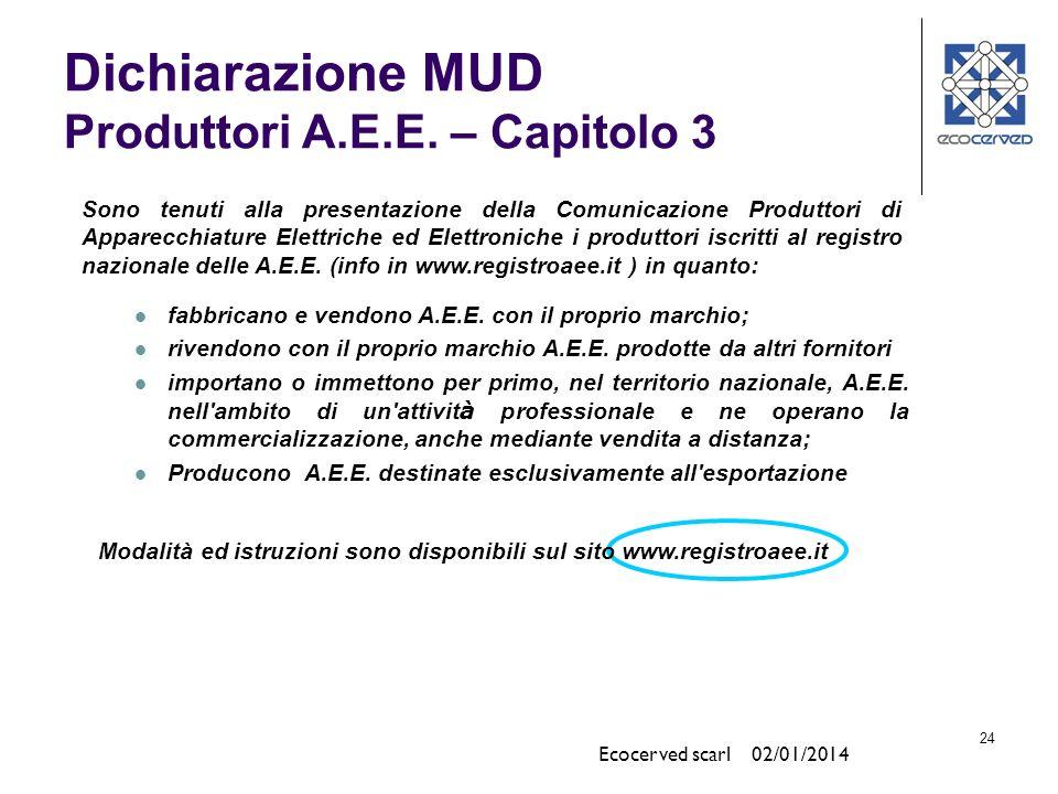 24 Dichiarazione MUD Produttori A.E.E. – Capitolo 3 fabbricano e vendono A.E.E. con il proprio marchio; rivendono con il proprio marchio A.E.E. prodot