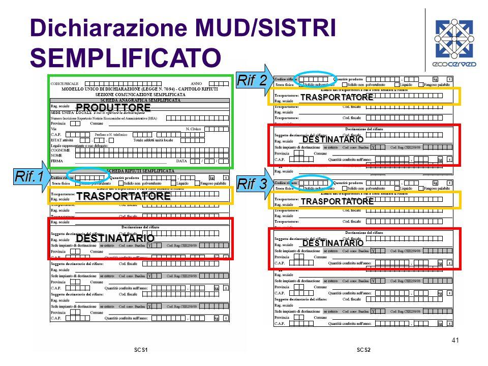 41 TRASPORTATORE DESTINATARIO Rif.1 PRODUTTORE TRASPORTATORE DESTINATARIO Dichiarazione MUD/SISTRI SEMPLIFICATO Rif 2 TRASPORTATORE DESTINATARIO Rif 3 SCS2SCS1