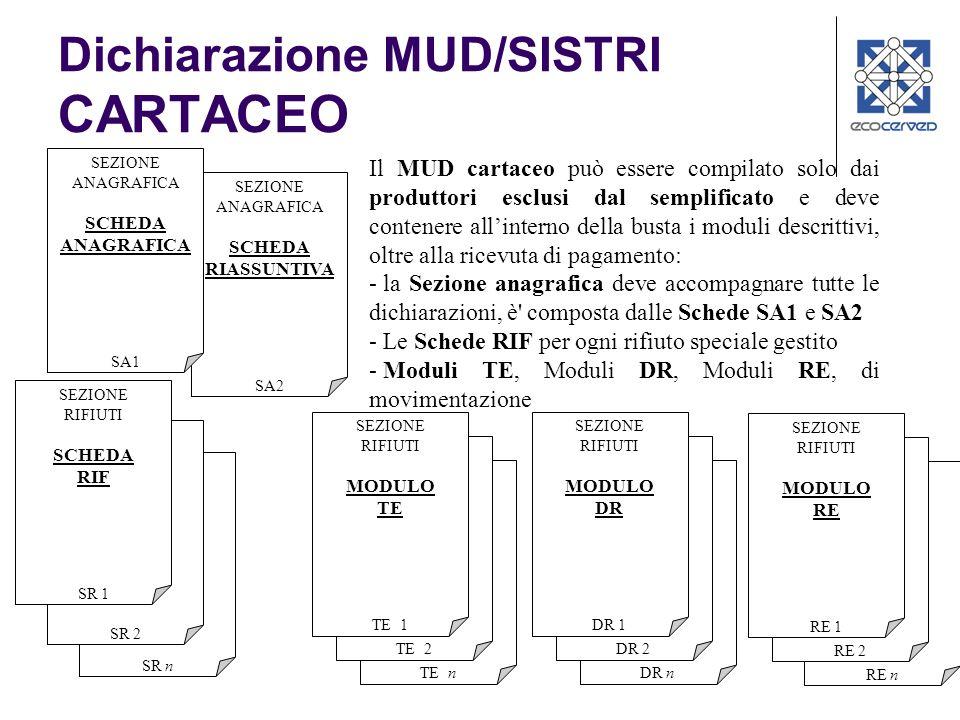 44 Dichiarazione MUD/SISTRI CARTACEO SEZIONE ANAGRAFICA SCHEDA RIASSUNTIVA SA2 SEZIONE ANAGRAFICA SCHEDA ANAGRAFICA SA1 Il MUD cartaceo può essere com