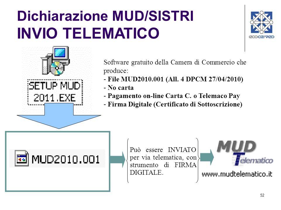 52 Software gratuito della Camera di Commercio che produce: - File MUD2010.001 (All. 4 DPCM 27/04/2010) - No carta - Pagamento on-line Carta C. o Tele