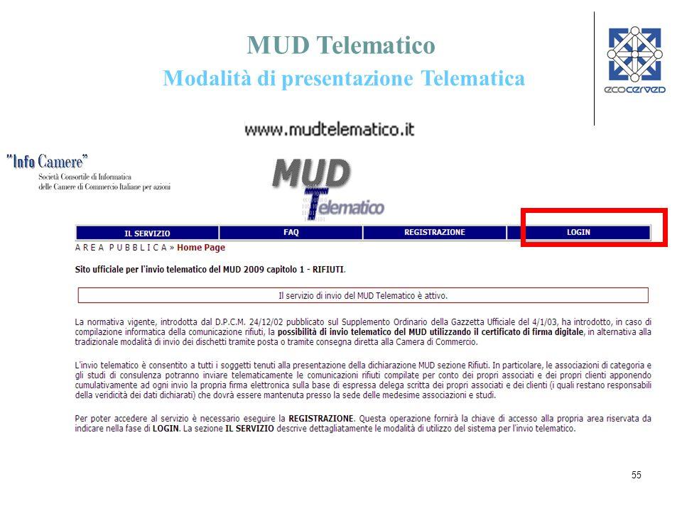 55 MUD Telematico Modalità di presentazione Telematica