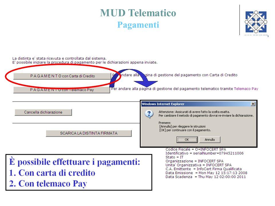 61 MUD Telematico Pagamenti