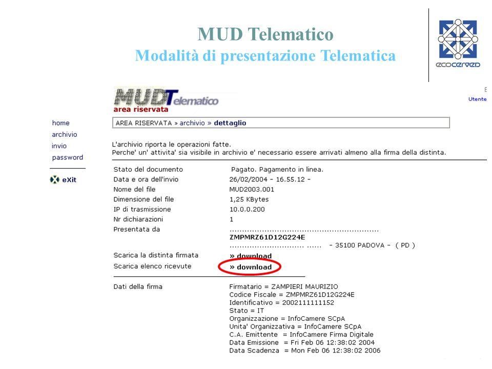 67 MUD Telematico Modalità di presentazione Telematica