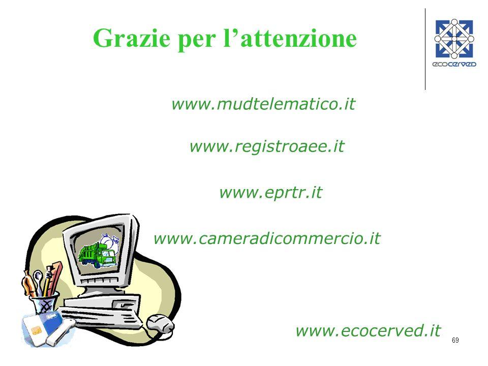 69 www.ecocerved.it www.eprtr.it www.mudtelematico.it www.registroaee.it Grazie per lattenzione www.cameradicommercio.it