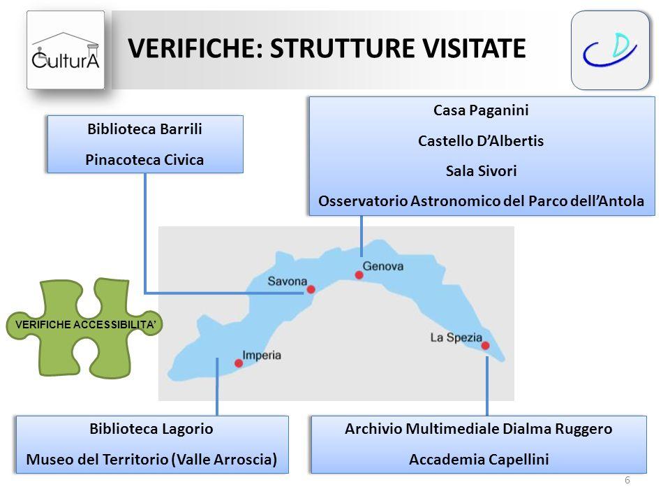 INFORMAZIONE E FORMAZIONE Informazione: Il Convegno CulturAccessibile.