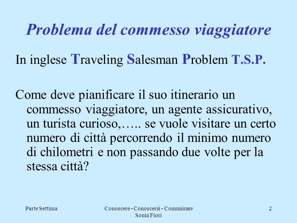 Parte SettimaConoscere - Conoscersi - Comunicare Sonia Fiori 2 Problema del commesso viaggiatore In inglese T raveling S alesman P roblem T.S.P. Come