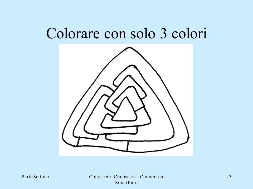 Parte SettimaConoscere - Conoscersi - Comunicare Sonia Fiori 23 Colorare con solo 3 colori