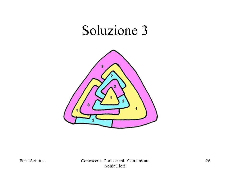 Parte SettimaConoscere - Conoscersi - Comunicare Sonia Fiori 26 Soluzione 3