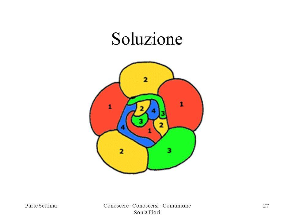 Parte SettimaConoscere - Conoscersi - Comunicare Sonia Fiori 27 Soluzione