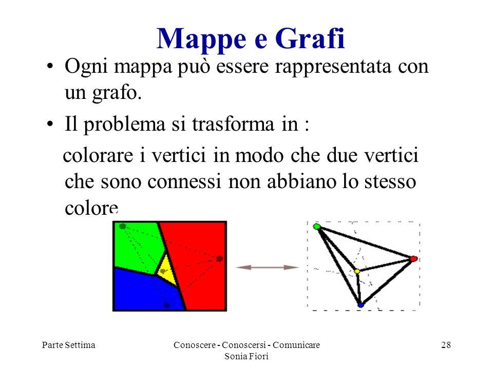Parte SettimaConoscere - Conoscersi - Comunicare Sonia Fiori 28 Mappe e Grafi Ogni mappa può essere rappresentata con un grafo. Il problema si trasfor