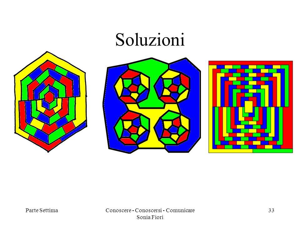 Parte SettimaConoscere - Conoscersi - Comunicare Sonia Fiori 33 Soluzioni