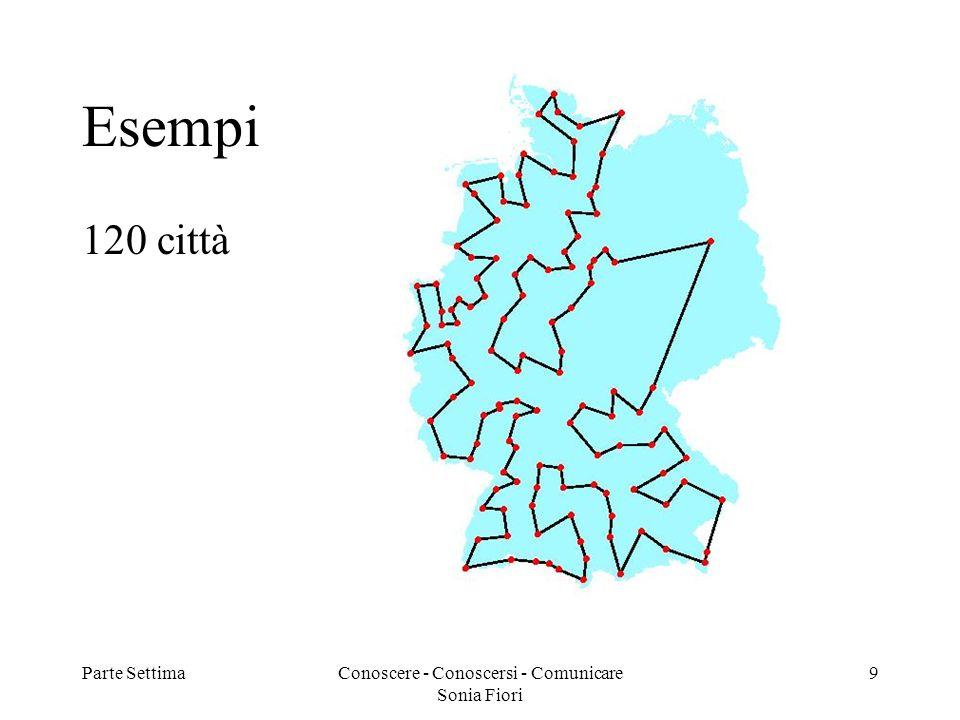Parte SettimaConoscere - Conoscersi - Comunicare Sonia Fiori 20 Accoppiamenti Non è possibile collegare tre vertici con altri tre vertici di un grafo senza che i lati si incontrino.