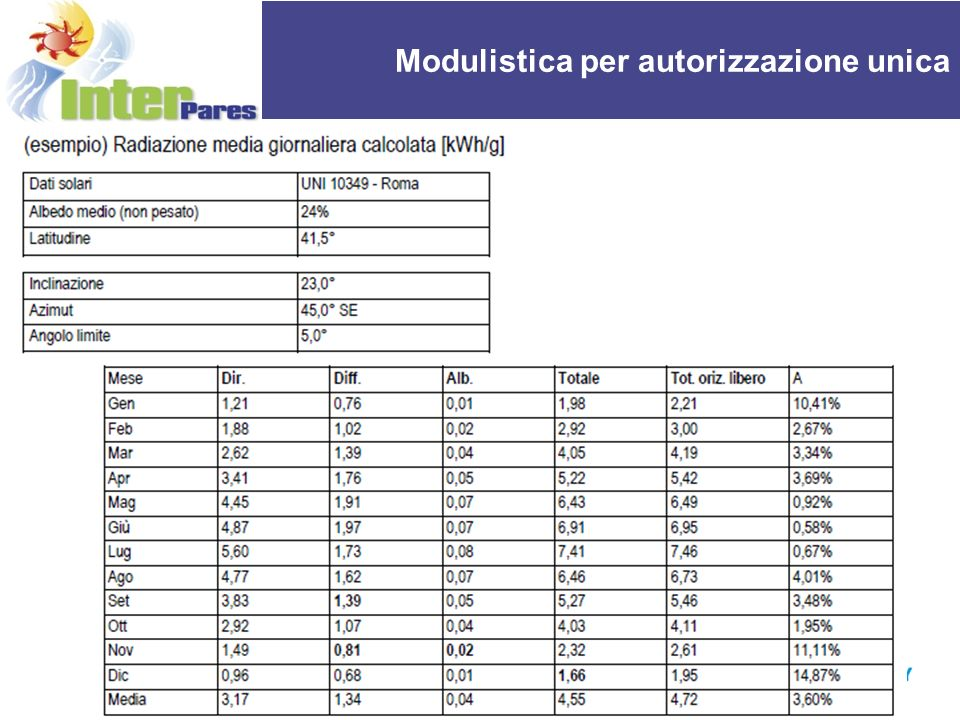REPORT OF THE ACTIVITIES OF UPI Modulistica per autorizzazione unica 26