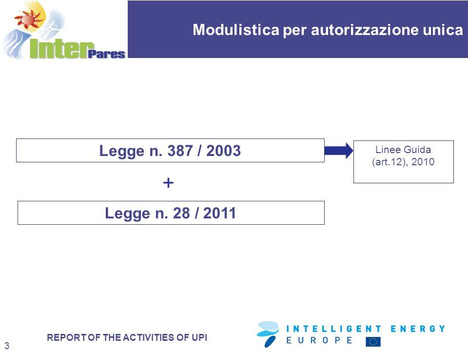 REPORT OF THE ACTIVITIES OF UPI Modulistica per autorizzazione unica 14