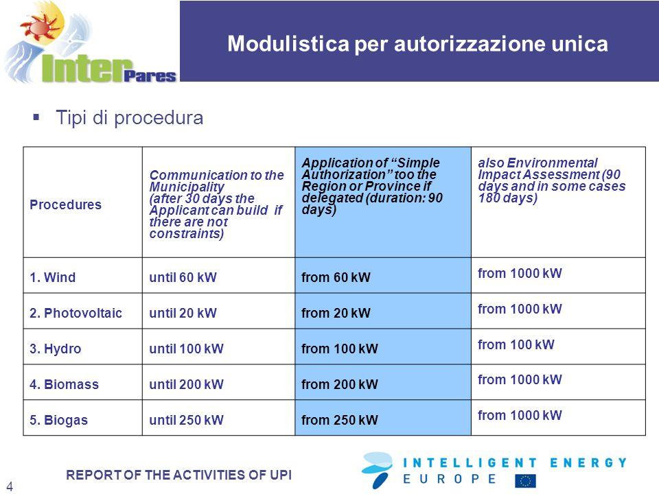REPORT OF THE ACTIVITIES OF UPI Modulistica per autorizzazione unica 15