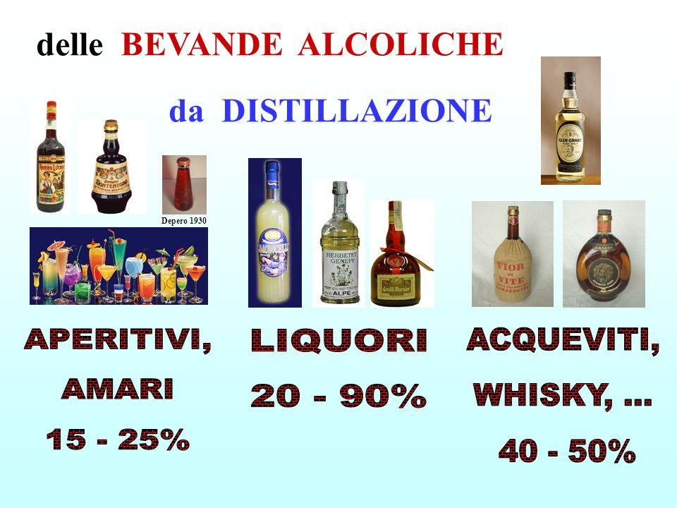 da DISTILLAZIONE delle BEVANDE ALCOLICHE Depero 1930