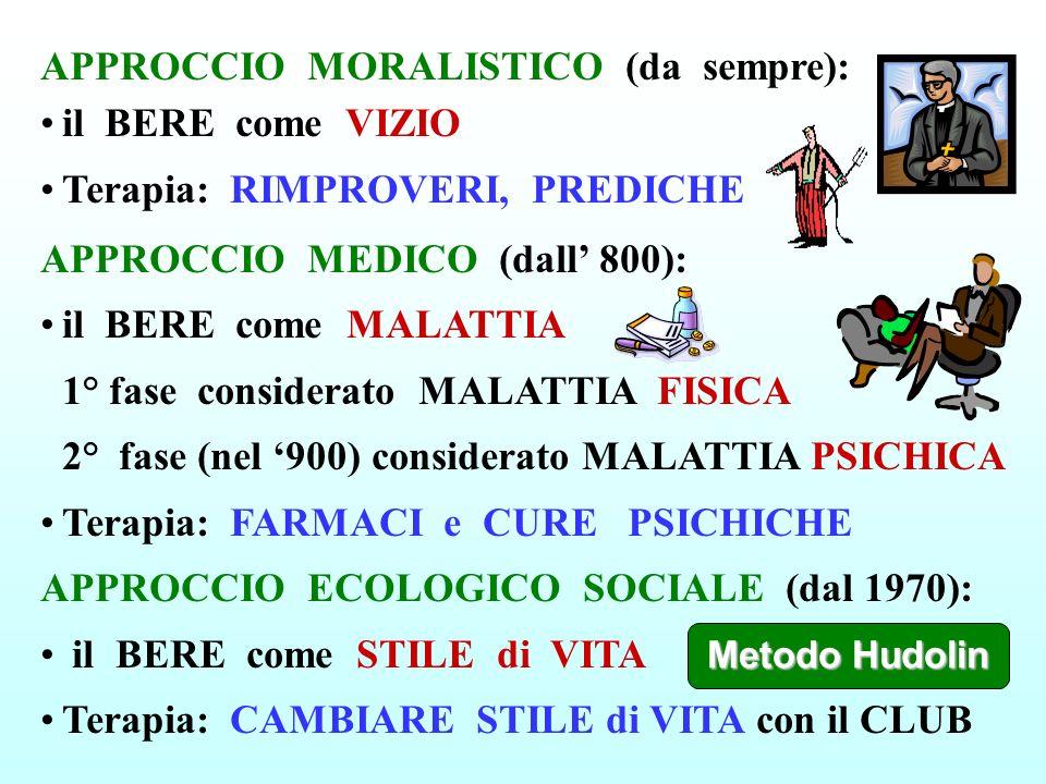 APPROCCIO MORALISTICO (da sempre): il BERE come VIZIO Terapia: RIMPROVERI, PREDICHE APPROCCIO MEDICO (dall 800): il BERE come MALATTIA 1° fase conside