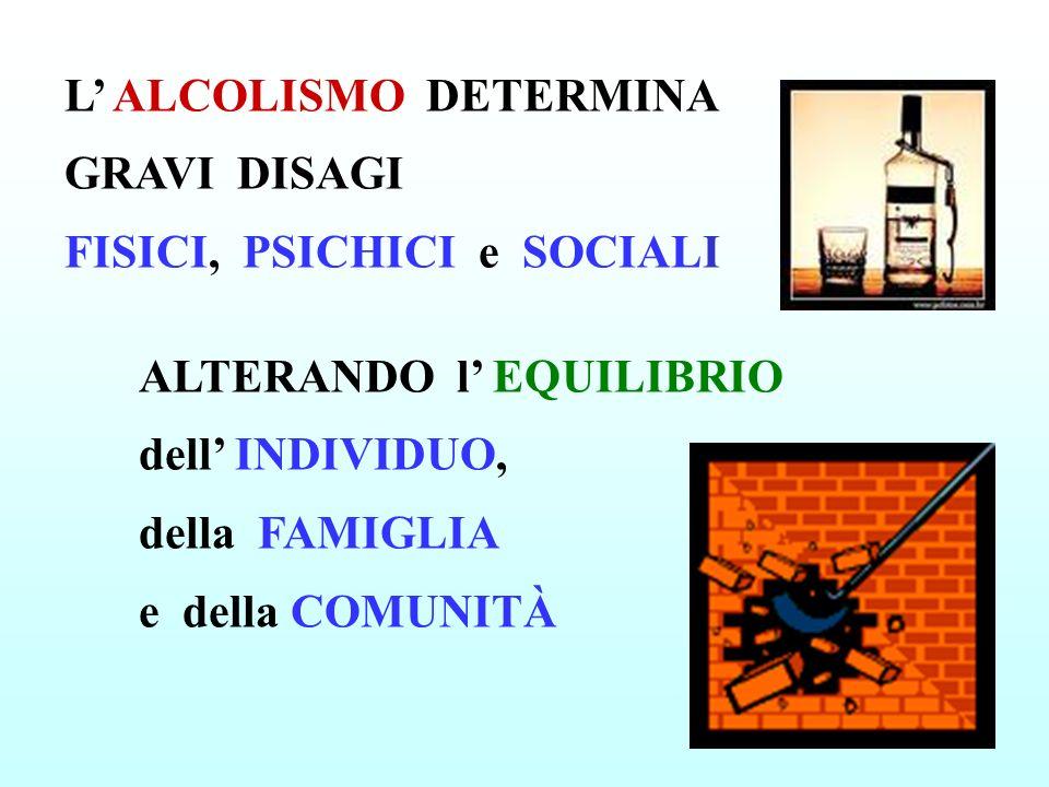 ALTERANDO l EQUILIBRIO dell INDIVIDUO, della FAMIGLIA e della COMUNITÀ L ALCOLISMO DETERMINA GRAVI DISAGI FISICI, PSICHICI e SOCIALI