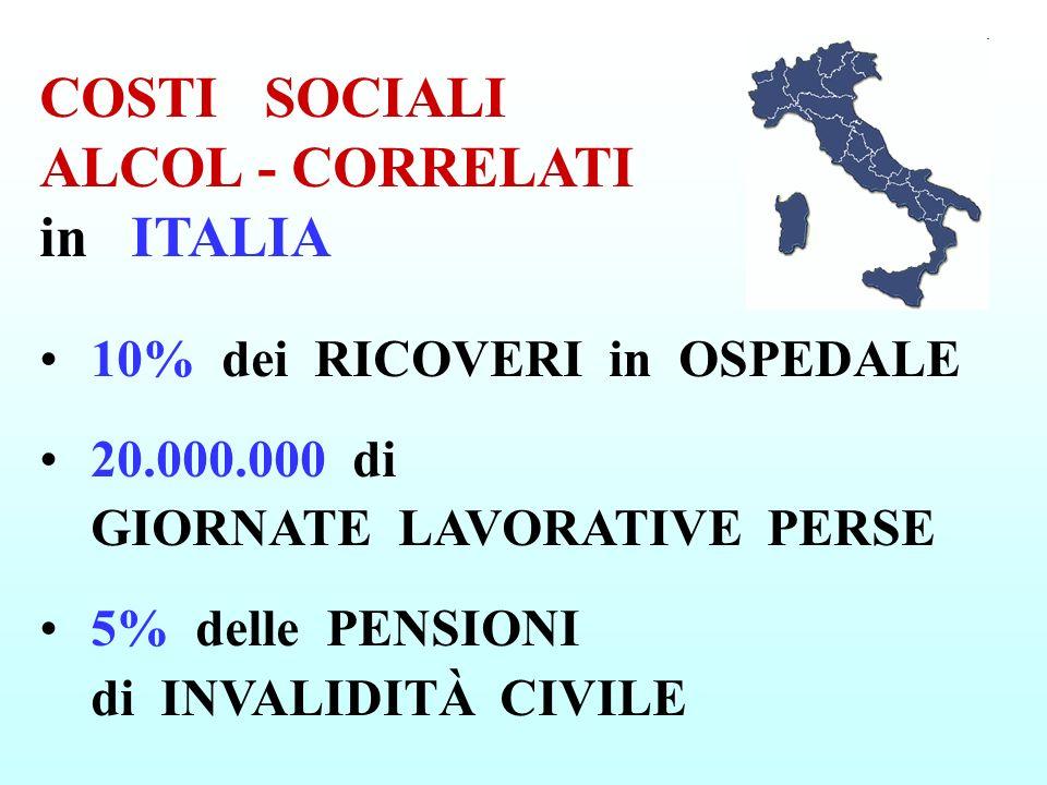 10% dei RICOVERI in OSPEDALE 20.000.000 di GIORNATE LAVORATIVE PERSE 5% delle PENSIONI di INVALIDITÀ CIVILE COSTI SOCIALI ALCOL - CORRELATI in ITALIA
