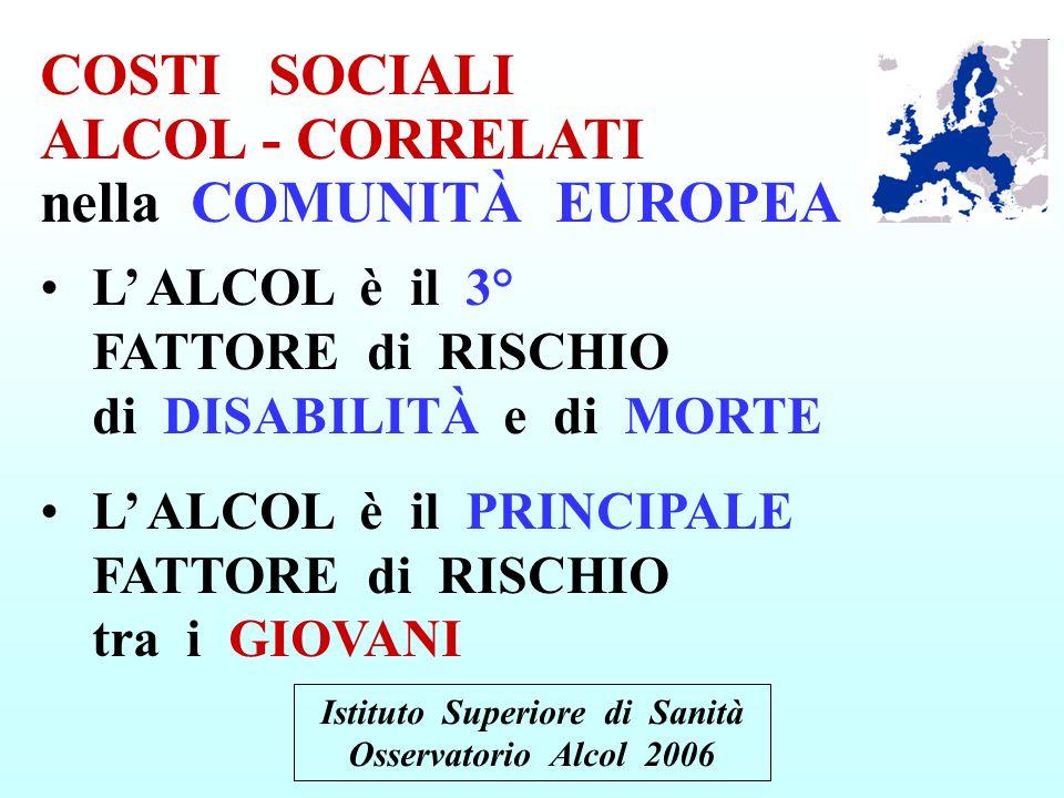 L ALCOL è il 3° FATTORE di RISCHIO di DISABILITÀ e di MORTE L ALCOL è il PRINCIPALE FATTORE di RISCHIO tra i GIOVANI COSTI SOCIALI ALCOL - CORRELATI n