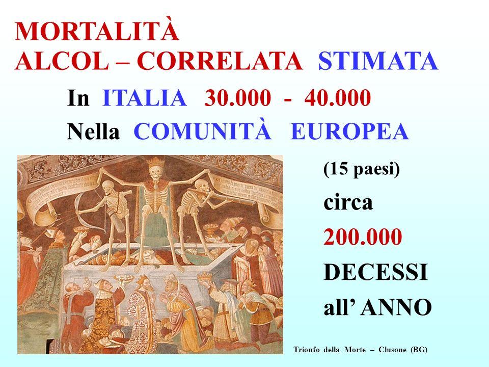 In ITALIA 30.000 - 40.000 MORTALITÀ ALCOL – CORRELATA STIMATA Nella COMUNITÀ EUROPEA (15 paesi) circa 200.000 DECESSI all ANNO Trionfo della Morte – C