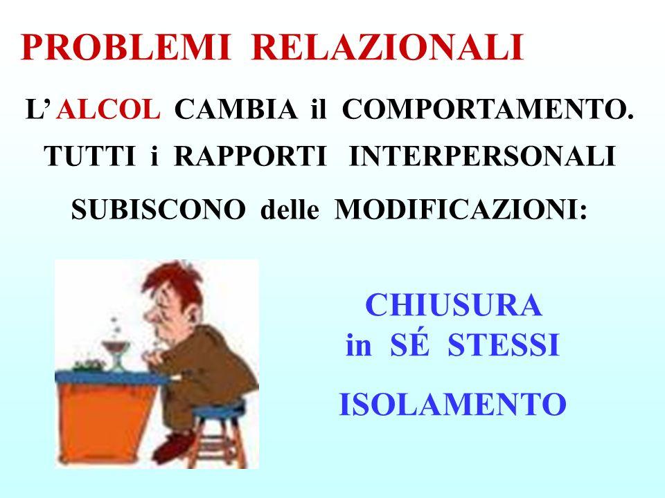L ALCOL CAMBIA il COMPORTAMENTO. PROBLEMI RELAZIONALI TUTTI i RAPPORTI INTERPERSONALI SUBISCONO delle MODIFICAZIONI: CHIUSURA in SÉ STESSI ISOLAMENTO