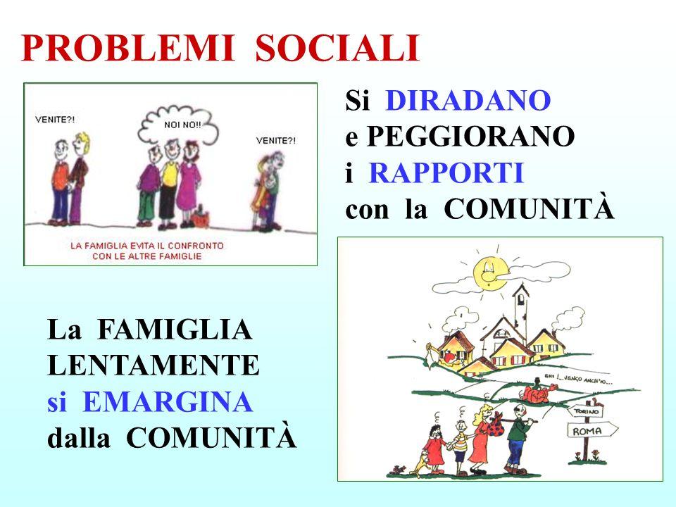 PROBLEMI SOCIALI Si DIRADANO e PEGGIORANO i RAPPORTI con la COMUNITÀ La FAMIGLIA LENTAMENTE si EMARGINA dalla COMUNITÀ