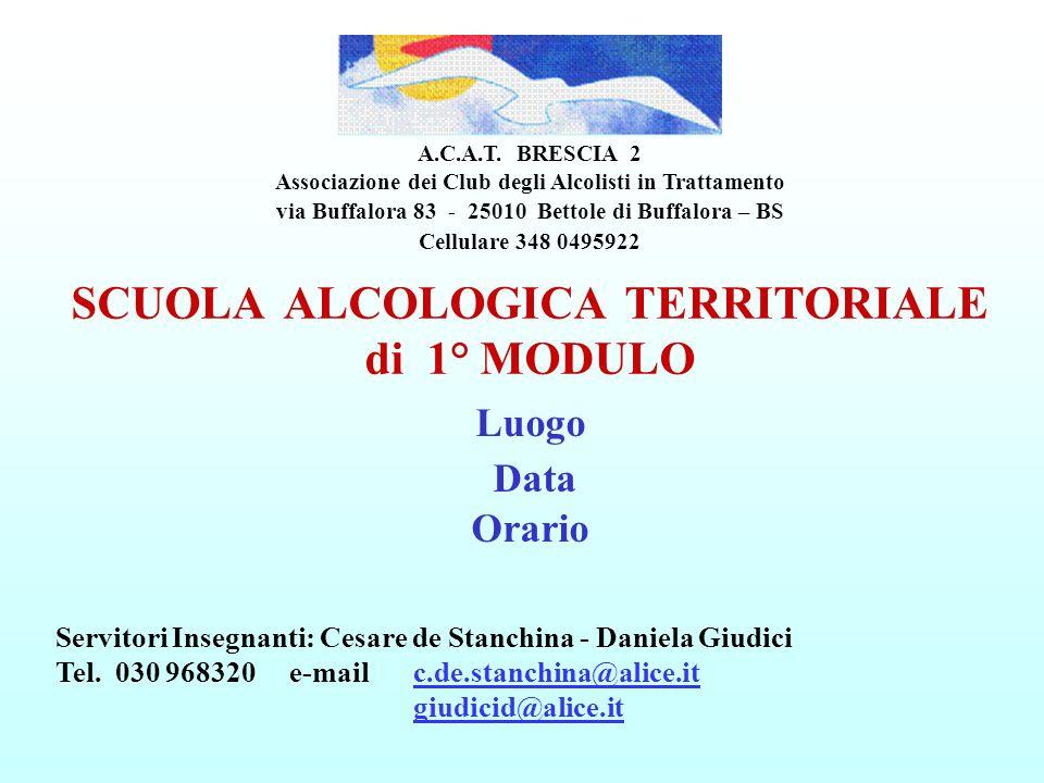 Servitori Insegnanti: Cesare de Stanchina - Daniela Giudici Tel.