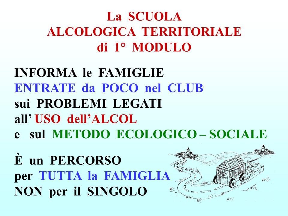 La SCUOLA ALCOLOGICA TERRITORIALE di 1° MODULO È un PERCORSO per TUTTA la FAMIGLIA NON per il SINGOLO INFORMA le FAMIGLIE ENTRATE da POCO nel CLUB sui PROBLEMI LEGATI all USO dellALCOL e sul METODO ECOLOGICO – SOCIALE
