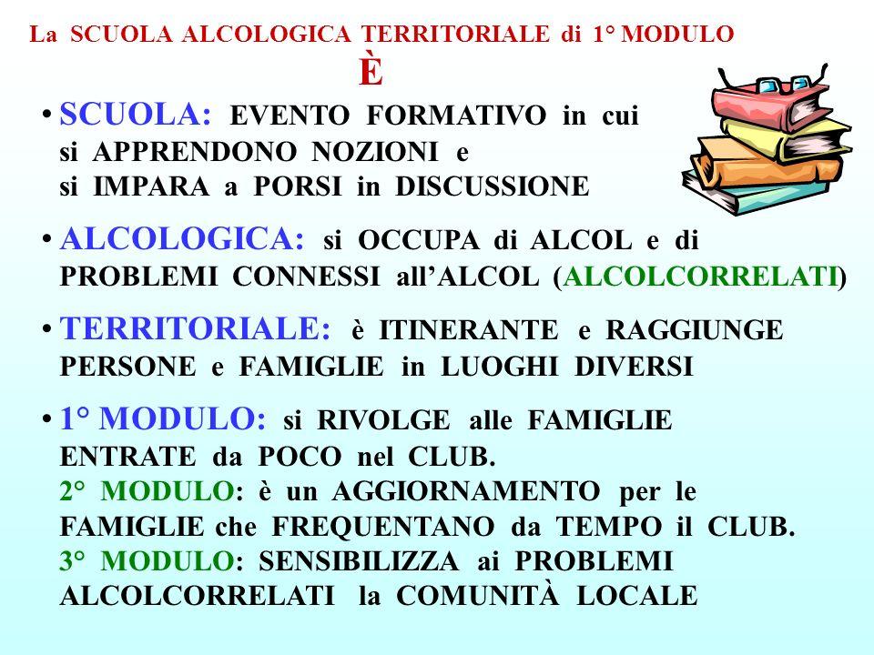 SCUOLA: EVENTO FORMATIVO in cui si APPRENDONO NOZIONI e si IMPARA a PORSI in DISCUSSIONE ALCOLOGICA: si OCCUPA di ALCOL e di PROBLEMI CONNESSI allALCOL (ALCOLCORRELATI) TERRITORIALE: è ITINERANTE e RAGGIUNGE PERSONE e FAMIGLIE in LUOGHI DIVERSI 1° MODULO: si RIVOLGE alle FAMIGLIE ENTRATE da POCO nel CLUB.