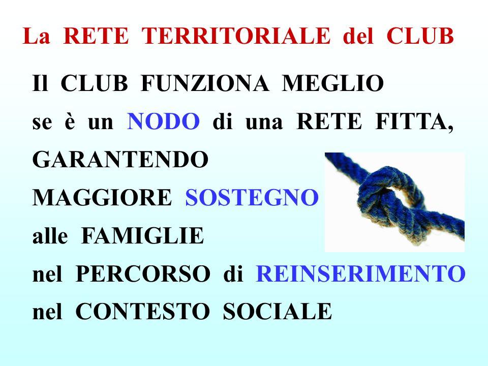 La RETE TERRITORIALE del CLUB Il CLUB FUNZIONA MEGLIO se è un NODO di una RETE FITTA, GARANTENDO MAGGIORE SOSTEGNO alle FAMIGLIE nel PERCORSO di REINS