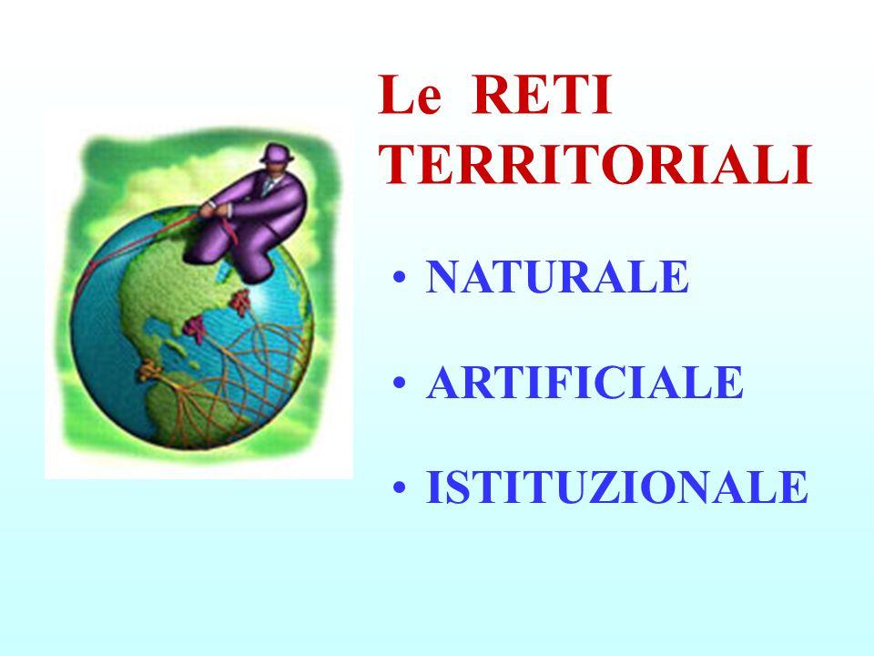 Le RETI TERRITORIALI NATURALE ARTIFICIALE ISTITUZIONALE