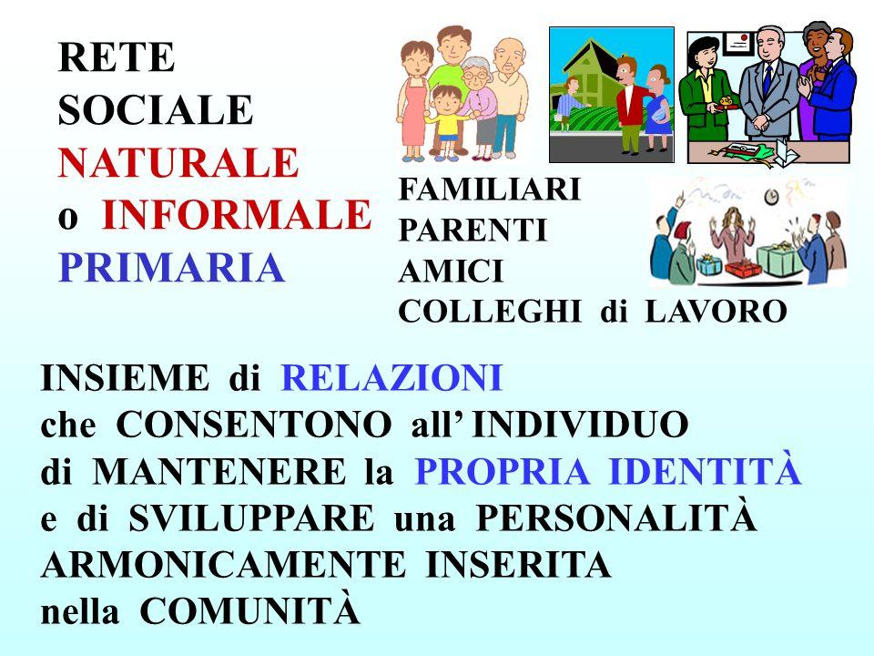 RETE SOCIALE NATURALE o INFORMALE PRIMARIA FAMILIARI PARENTI AMICI COLLEGHI di LAVORO INSIEME di RELAZIONI che CONSENTONO all INDIVIDUO di MANTENERE l