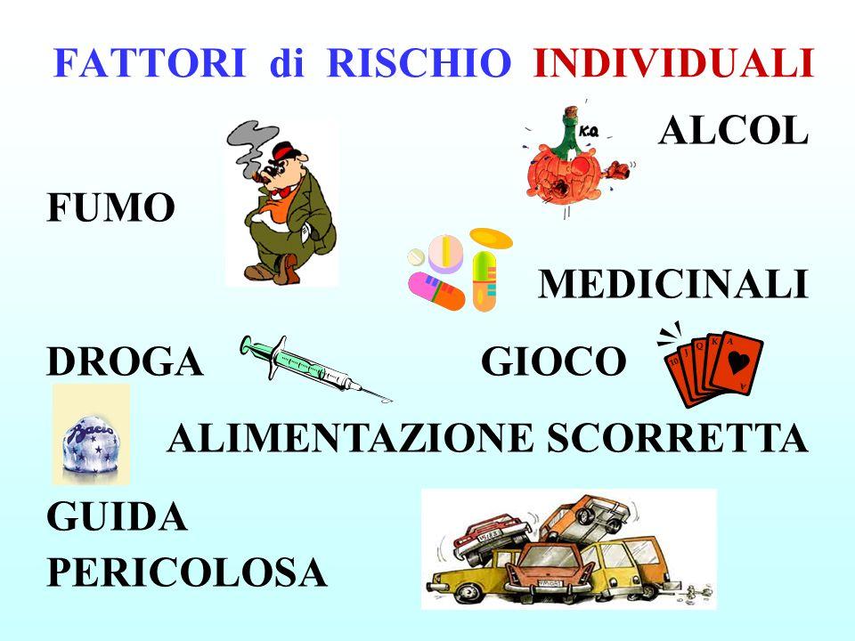 FATTORI di RISCHIO INDIVIDUALI ALCOL FUMO MEDICINALI DROGA GIOCO ALIMENTAZIONE SCORRETTA GUIDA PERICOLOSA