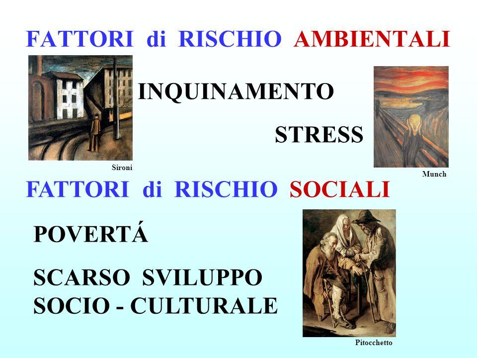 FATTORI di RISCHIO AMBIENTALI INQUINAMENTO STRESS FATTORI di RISCHIO SOCIALI POVERTÁ SCARSO SVILUPPO SOCIO - CULTURALE Sironi Munch Pitocchetto