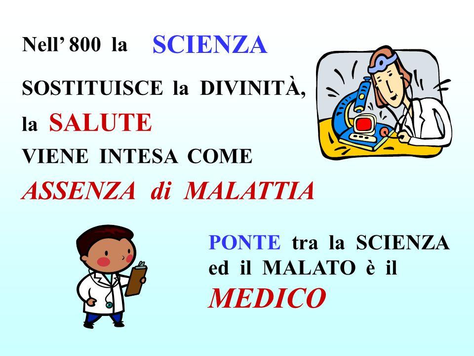SOSTITUISCE la DIVINITÀ, la SALUTE VIENE INTESA COME ASSENZA di MALATTIA PONTE tra la SCIENZA ed il MALATO è il MEDICO Nell 800 la SCIENZA