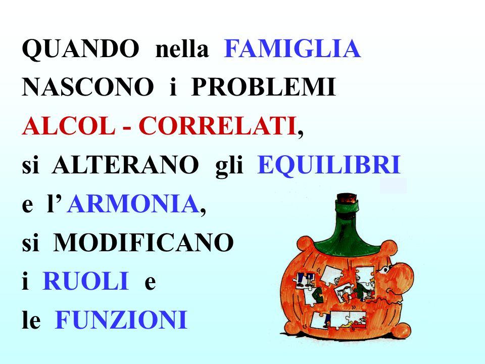 QUANDO nella FAMIGLIA NASCONO i PROBLEMI ALCOL - CORRELATI, si ALTERANO gli EQUILIBRI e l ARMONIA, si MODIFICANO i RUOLI e le FUNZIONI