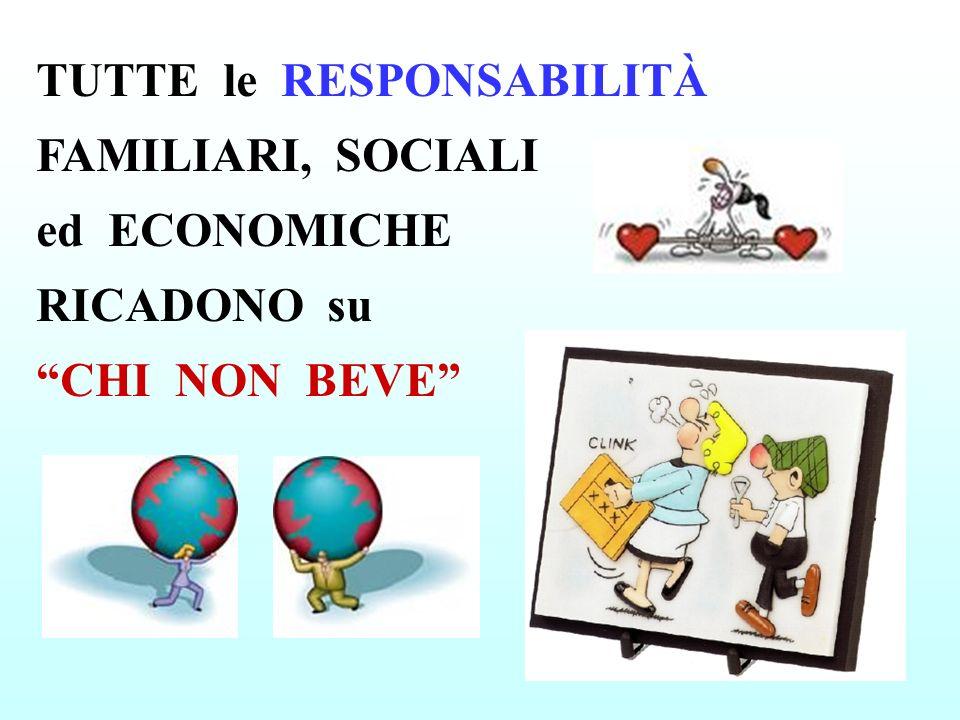 TUTTE le RESPONSABILITÀ FAMILIARI, SOCIALI ed ECONOMICHE RICADONO su CHI NON BEVE