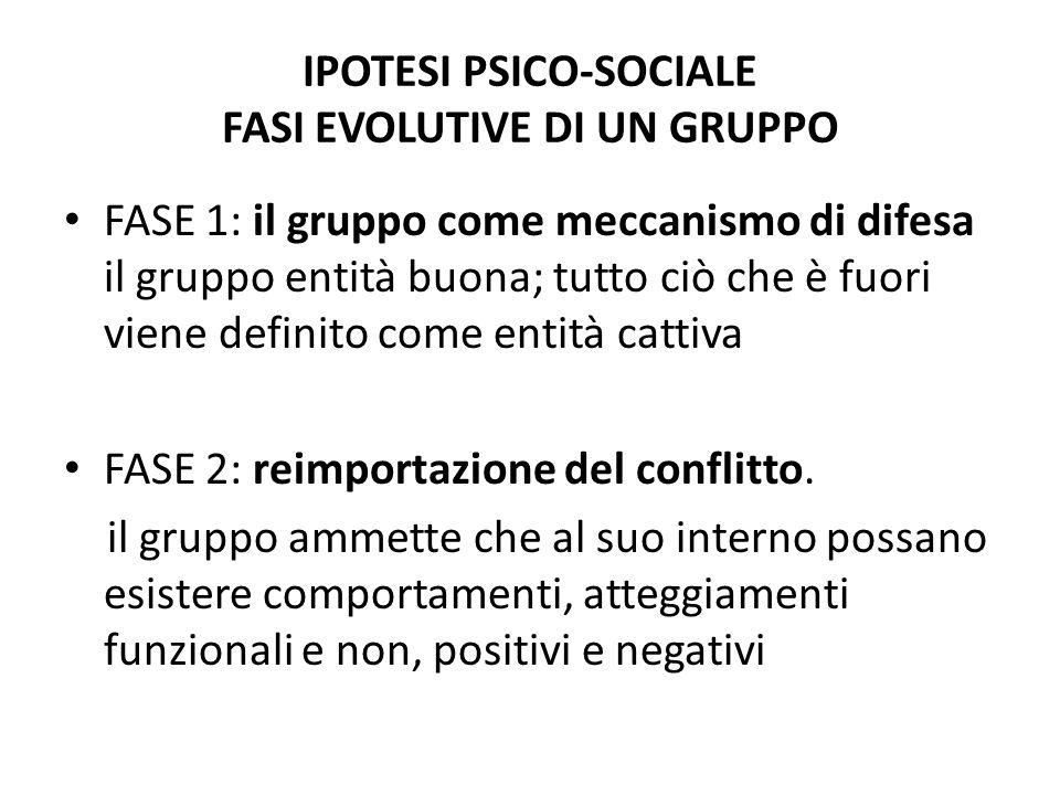 IPOTESI PSICO-SOCIALE FASI EVOLUTIVE DI UN GRUPPO FASE 1: il gruppo come meccanismo di difesa il gruppo entità buona; tutto ciò che è fuori viene definito come entità cattiva FASE 2: reimportazione del conflitto.