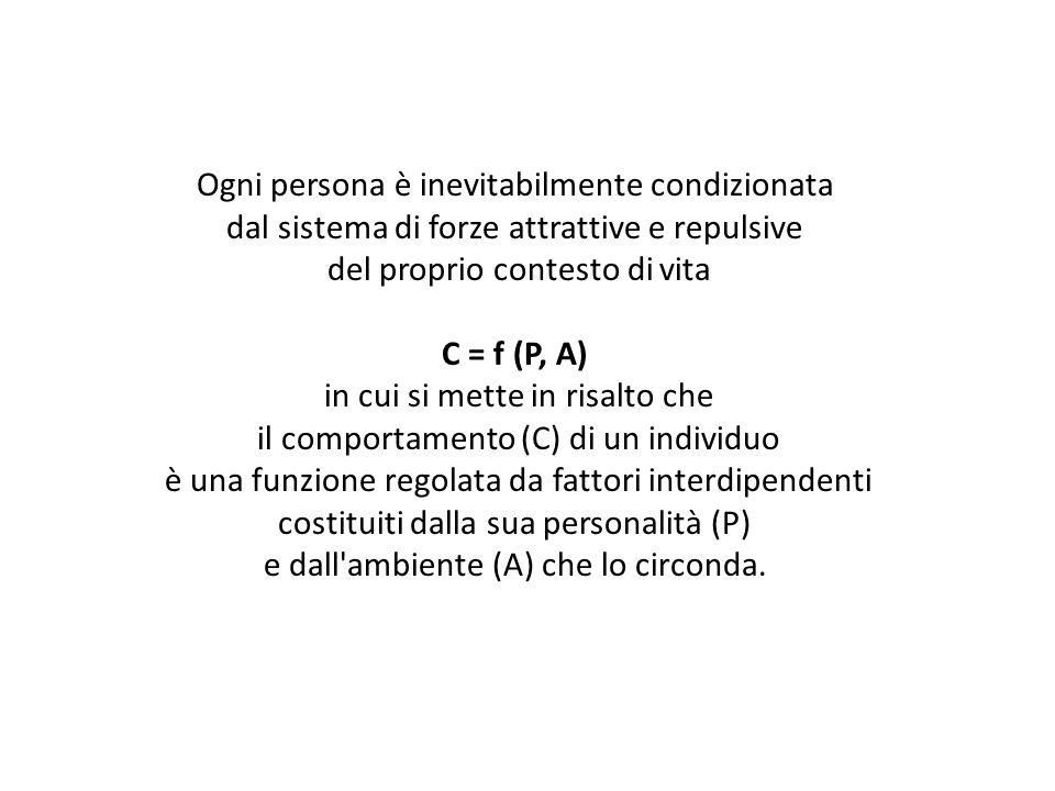 Ogni persona è inevitabilmente condizionata dal sistema di forze attrattive e repulsive del proprio contesto di vita C = f (P, A) in cui si mette in risalto che il comportamento (C) di un individuo è una funzione regolata da fattori interdipendenti costituiti dalla sua personalità (P) e dall ambiente (A) che lo circonda.