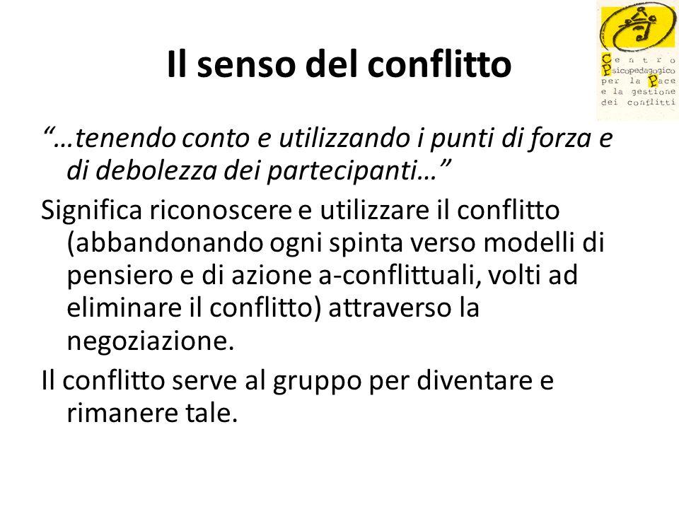 Il senso del conflitto …tenendo conto e utilizzando i punti di forza e di debolezza dei partecipanti… Significa riconoscere e utilizzare il conflitto